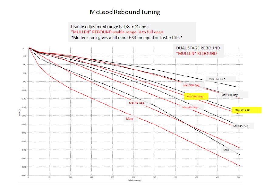 Manitou McLeod Shim Tuning Guide-0.png