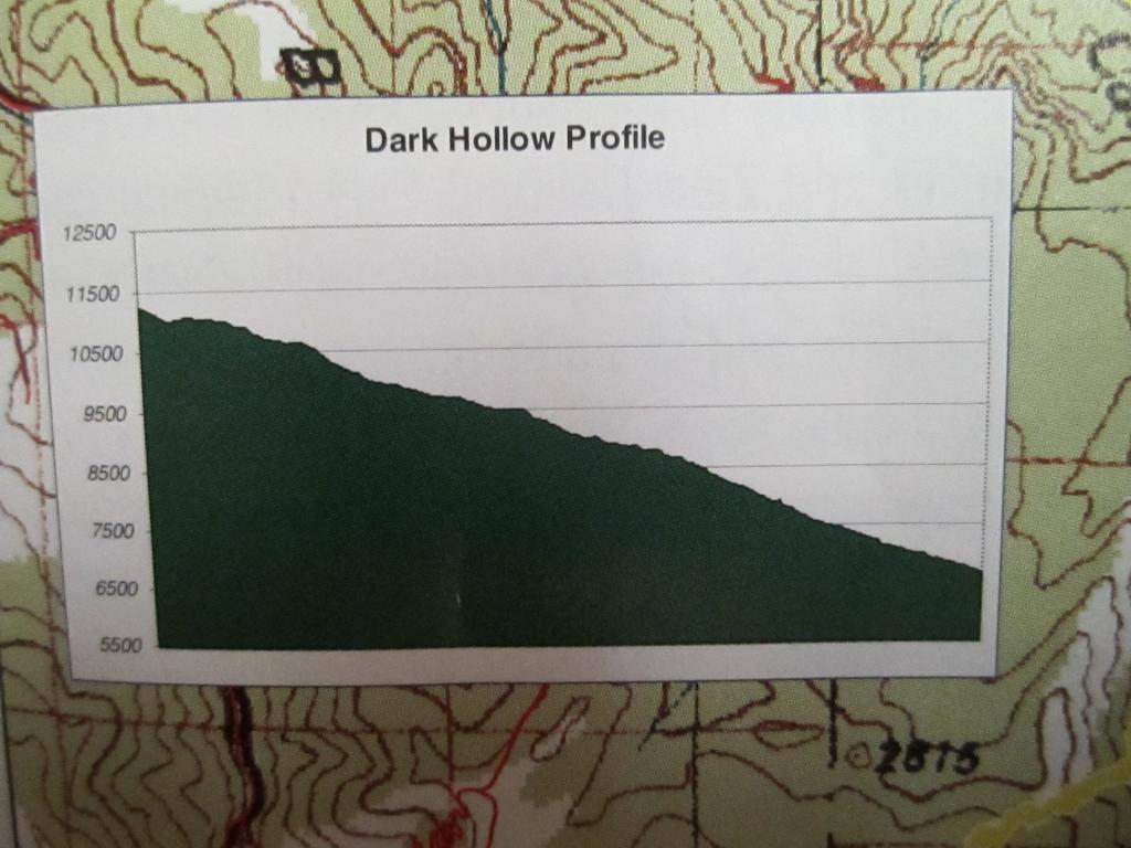 the canyons vs deer valley vs brian head-002.jpg
