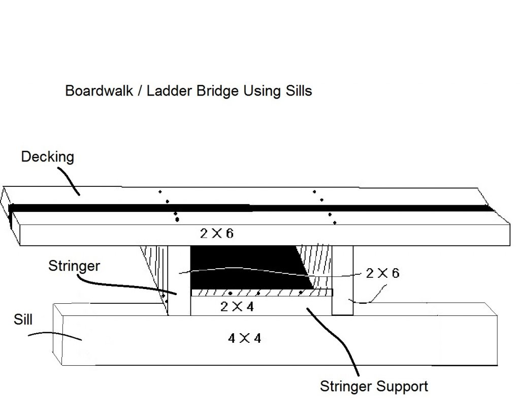 Boardwalks / Ladder Bridges-1-ladder-bridge-design-ground.jpg