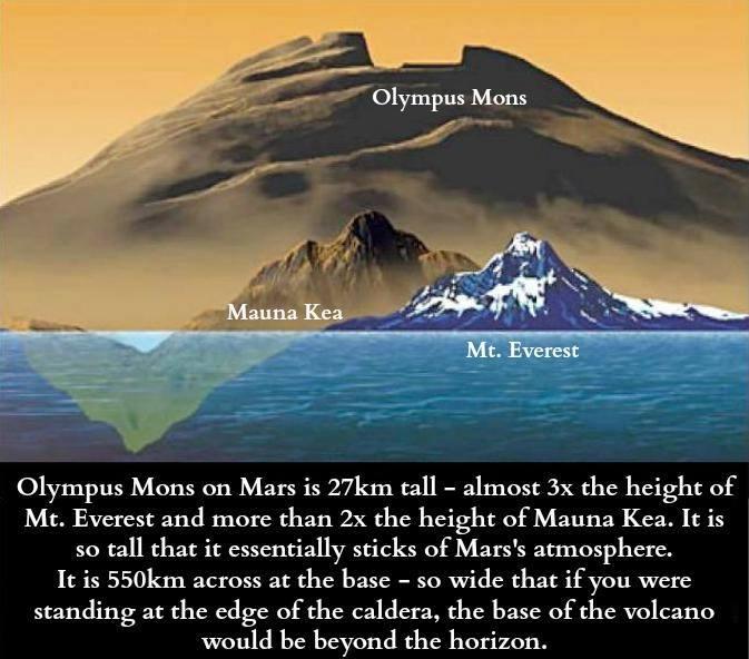 Mountain biking on Mars!  Coming by 2045? 2075?-10253760_817412644946415_227358480599783898_n.jpg