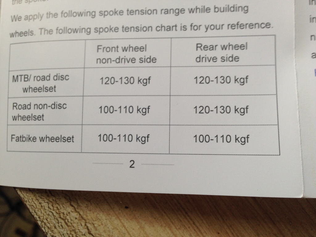 Shimano FH-MT901 Boost Micro-Spline rear hub - 264g, 100 POE-109.jpg