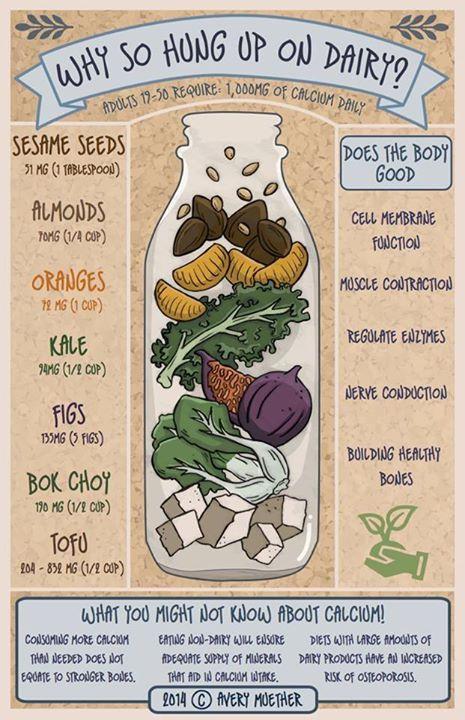 Vegetarian / Vegan / Raw recipes & chat-10981740_10153145547046250_4009475484699198138_n.jpg