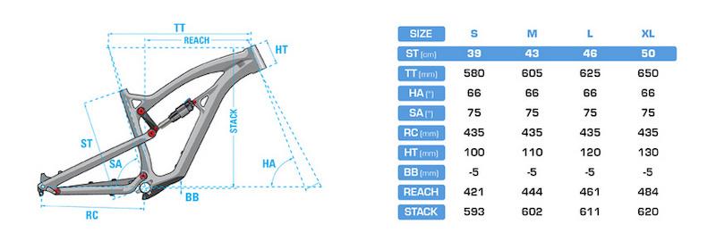 New VS Old Geometry-111.jpg