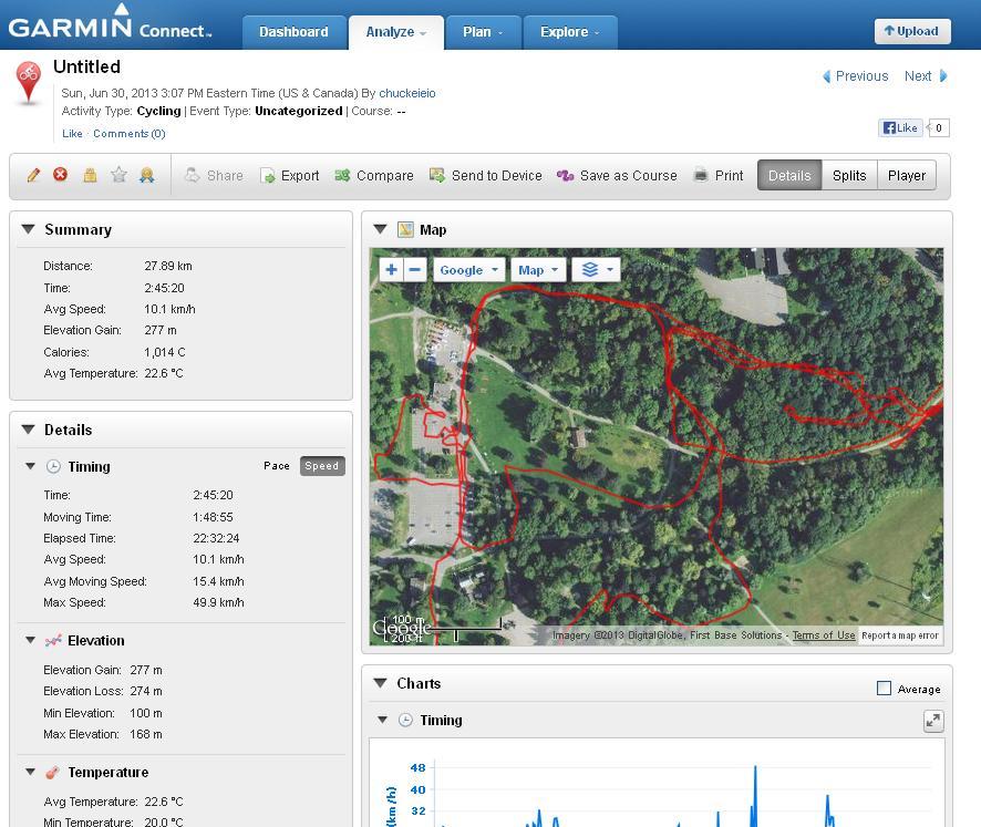 Viewing your Garmin Edge data.-11zz.jpg