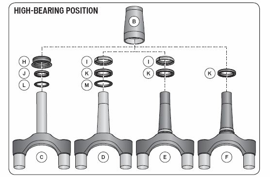 What's needed for integrated 1.5 steerer to 1.5 integrated frame-2.jpg