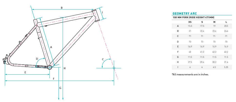 new beginner all mountain or XC bike-20110923-yeti-arc-08-10-geometry-mtbr-forum.jpg