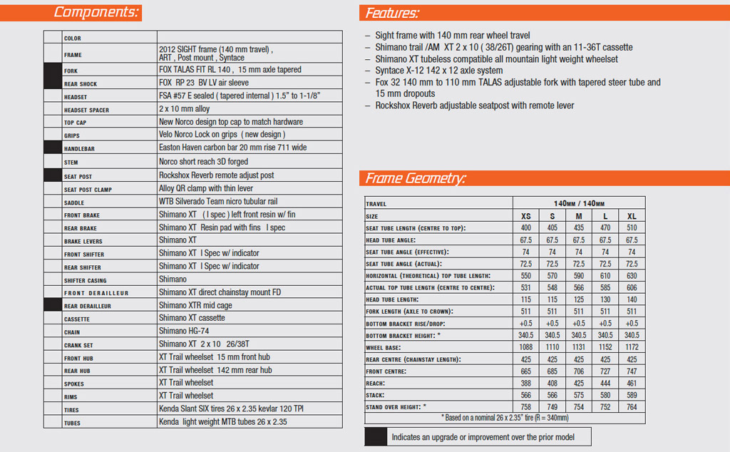 2012 Norco Sight 1 Specs