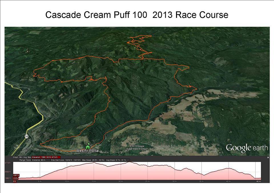 2013 Cascade Creampuff - Aug 4th-2013-creampuff-course.jpg
