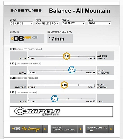 2015 Balance - Build and Show what you got!!!!!-2014-balance-am-base-tune.jpg