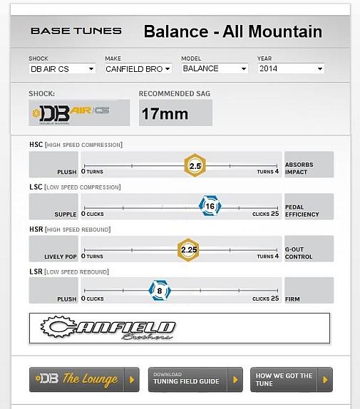 2015 Balance - Build and Show what you got!!!!!-2014-balance-am-base-tune.jpg