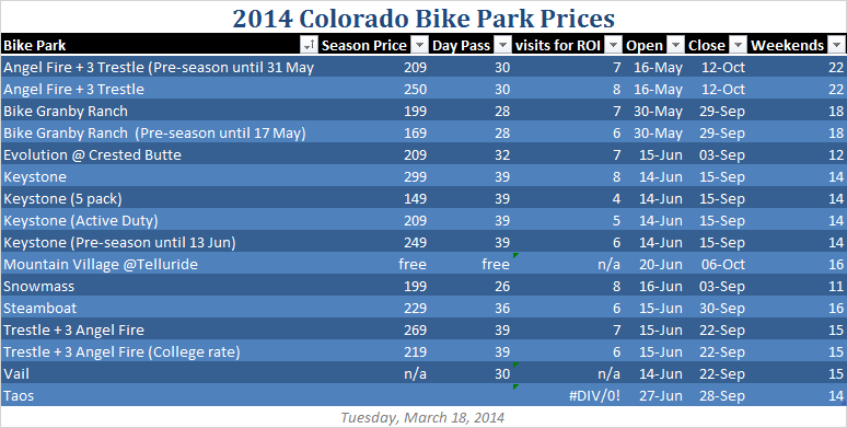 2014: Bike park pricing and opening dates-2014-bikepark.png