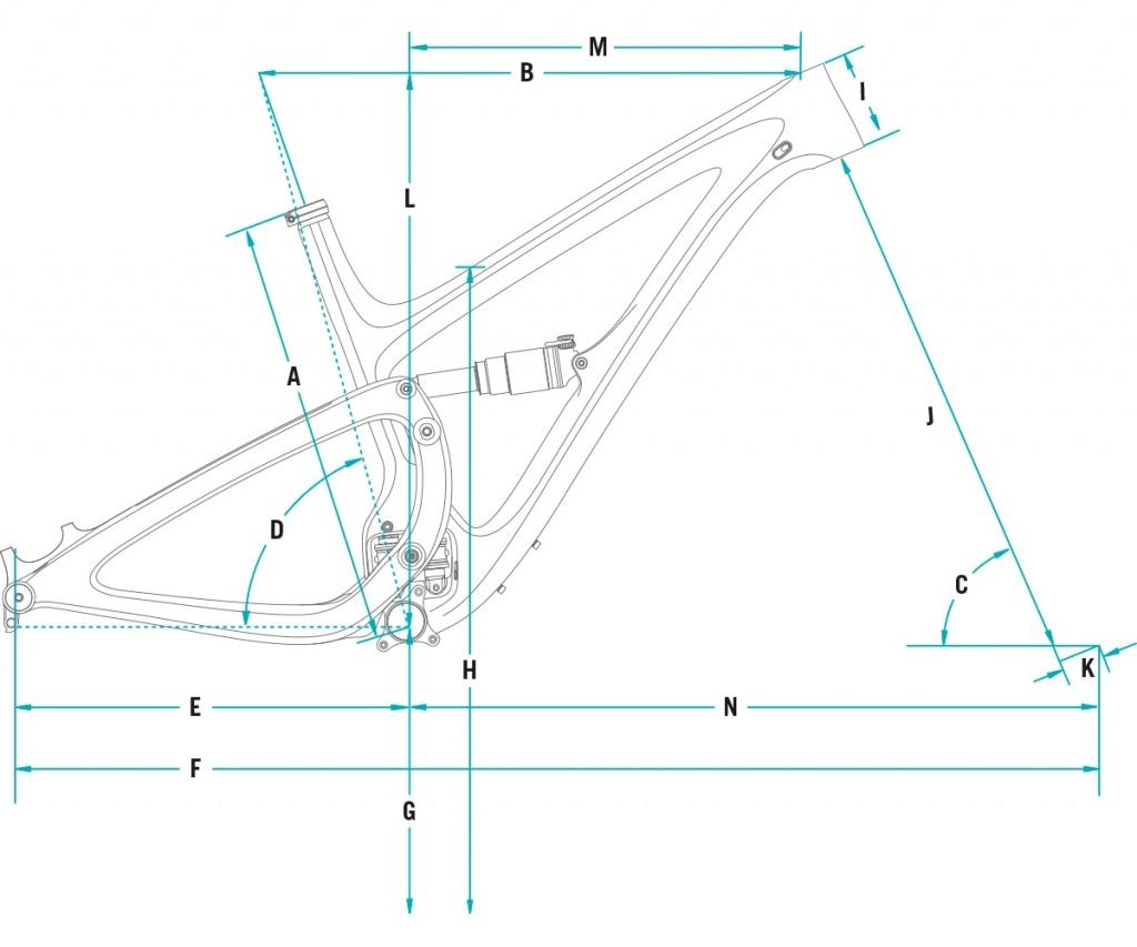 Yeti SB 5.5c discussion-2016_sb55c_geodiagram.png.600x0_q95_2x.jpg