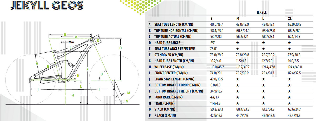 2018 Cannondale Jekyll Geometry Chart