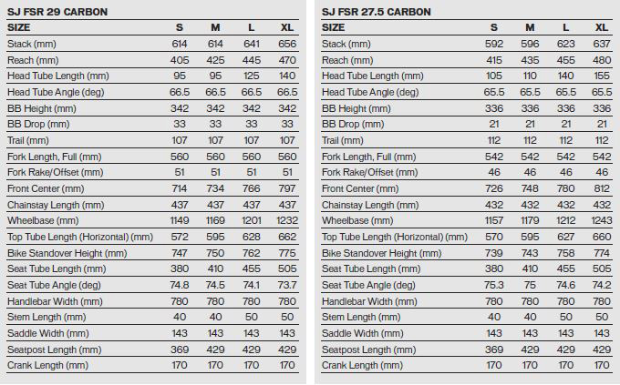 2018 Specialized Stumpjumper Standard Mens Geo Chart