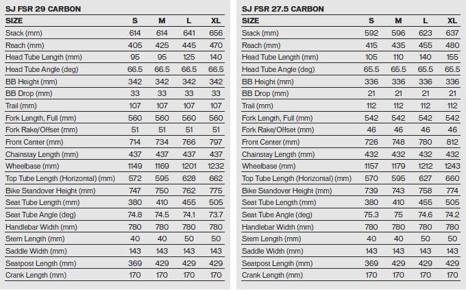 2018 Specialized Stumpjumper Standard Mens Geo Chart