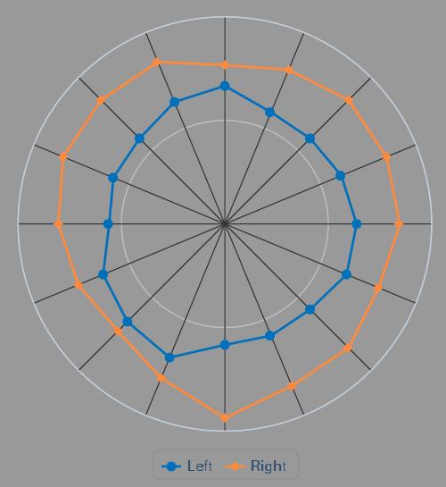 Please review my Wheel Redishing progress.-20191020lasttensioningandtruingiteration.png