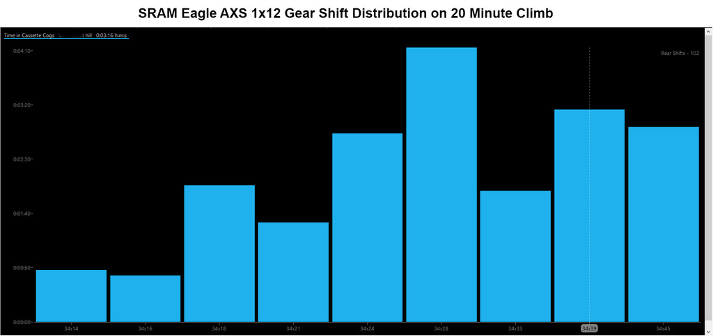 New Oiz-2020-orbea-oiz-axs-shifter-graph2.jpg