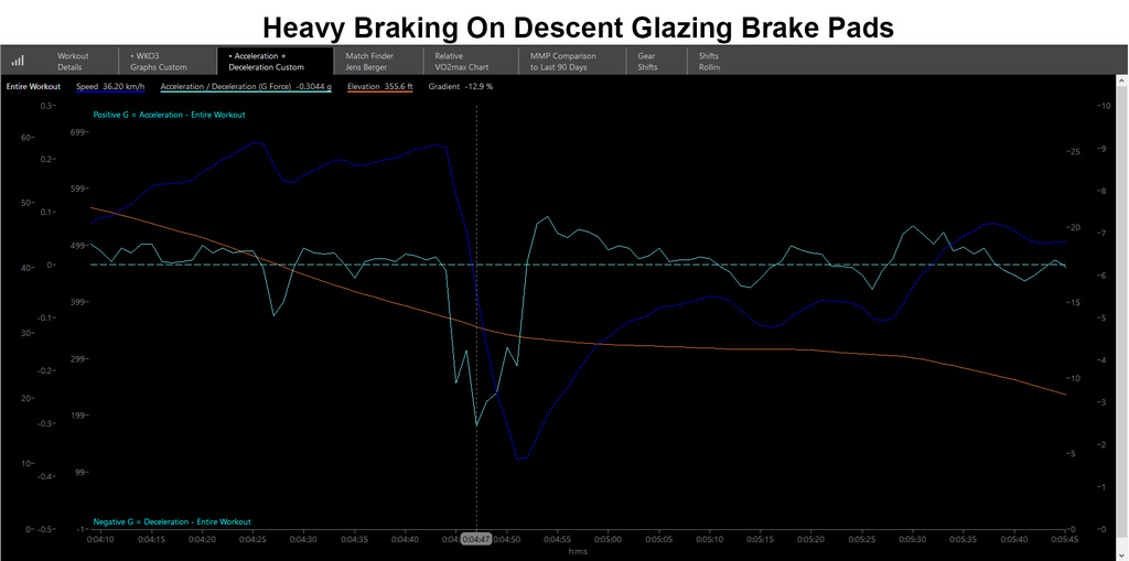New Oiz-2020-orbea-oiz-brake-pads-glazed-graph.jpg
