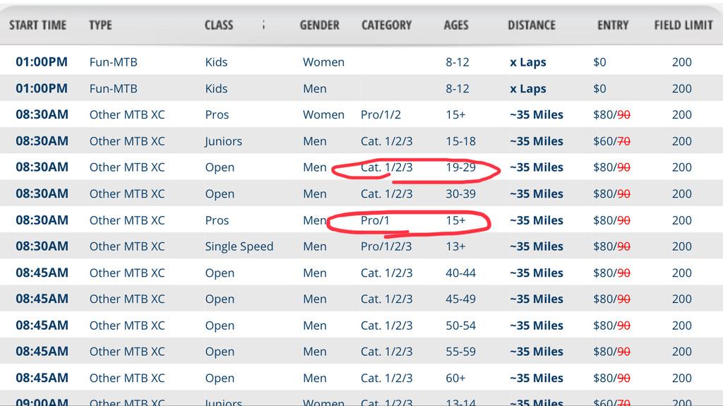 Prickly Pedal question, first race-2286134a-dc66-452c-933d-d5515cd5f11d.jpg