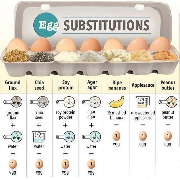 Vegetarian / Vegan / Raw recipes & chat-27067178_1626642304096092_2469811281781384947_n.jpg