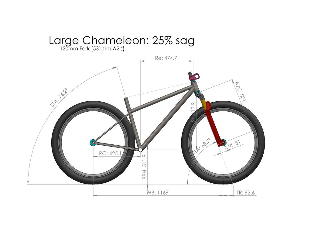 Saggy Bikes: Static vs Dynamic hardtail geo-29er-chameleon-25-sag.jpg