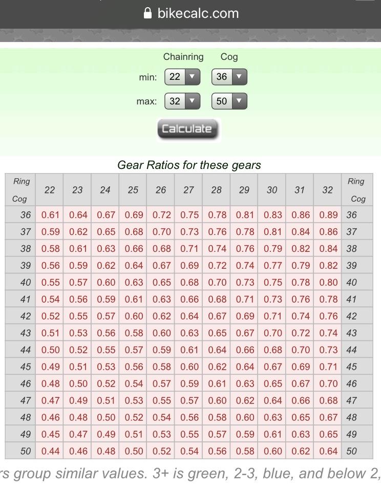 converting 2x to 1x-2d9c693d-56ff-4f98-8261-9cb3d78a3104.jpeg