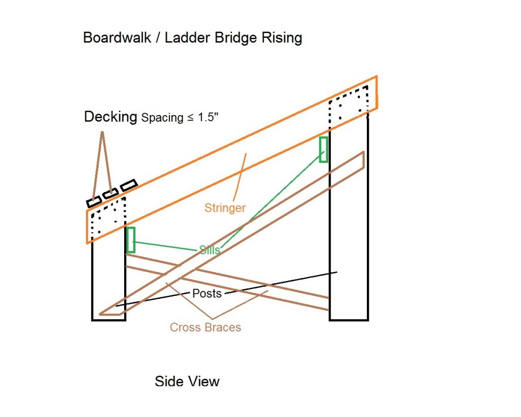 Boardwalks / Ladder Bridges-3-ladder-bridge-design-rising.jpg