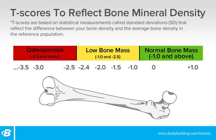 Strength Training-3-ways-keep-bones-strong-life-v2-1-700xh.jpg