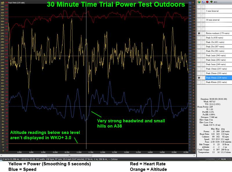 PowerTap Disc-30_min_timetrial.jpg