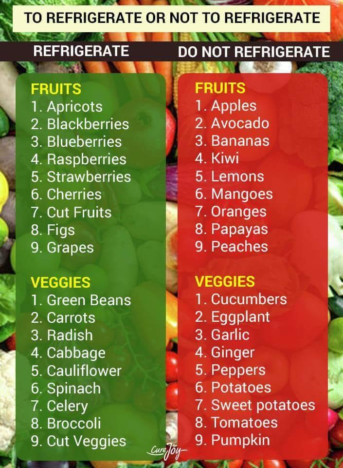 Vegetarian and Vegan Passion-39208391_2126916170889940_2420954223010119680_n.jpg