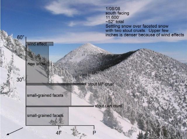 2013/2014 Snow Stoke Thread-3rd-gulley-snow-profile.jpg