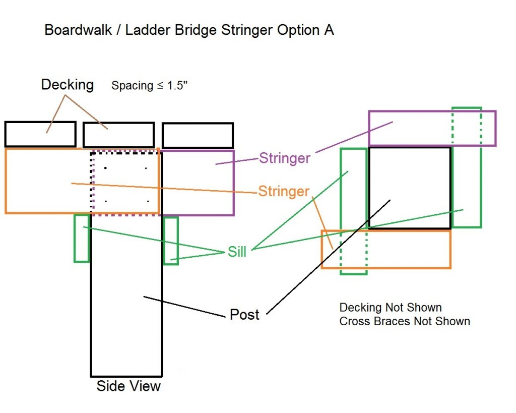 Boardwalks / Ladder Bridges-4-ladder-bridge-design-joint-option-.jpg