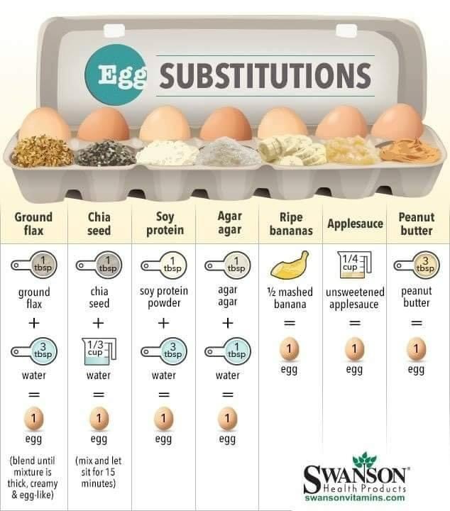 Vegetarian / Vegan / Raw recipes & chat-42239373_1013037365535663_6597603386277756928_n.jpg