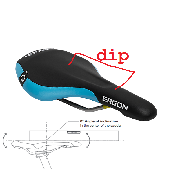 Ergon SM3 saddle-44070310_detail_1.png