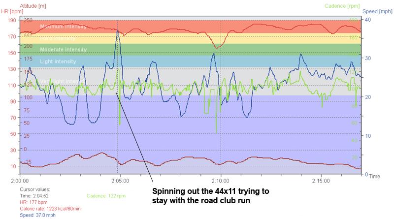 No 2011 Epic Marathon Carbon??-44x11spunout.jpg