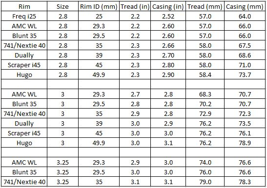 Tire Circumference Chart Ibovnathandedecker