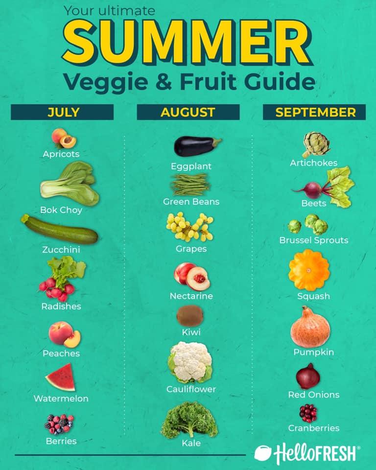 Vegetarian and Vegan Passion-66455722_2343582809064594_7119051006293311488_n.jpg