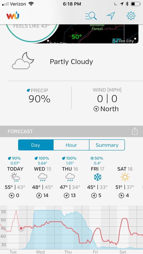 The rain gods are warming up-67bb7c51-6fa8-4526-b635-d60d0c2228df.jpg