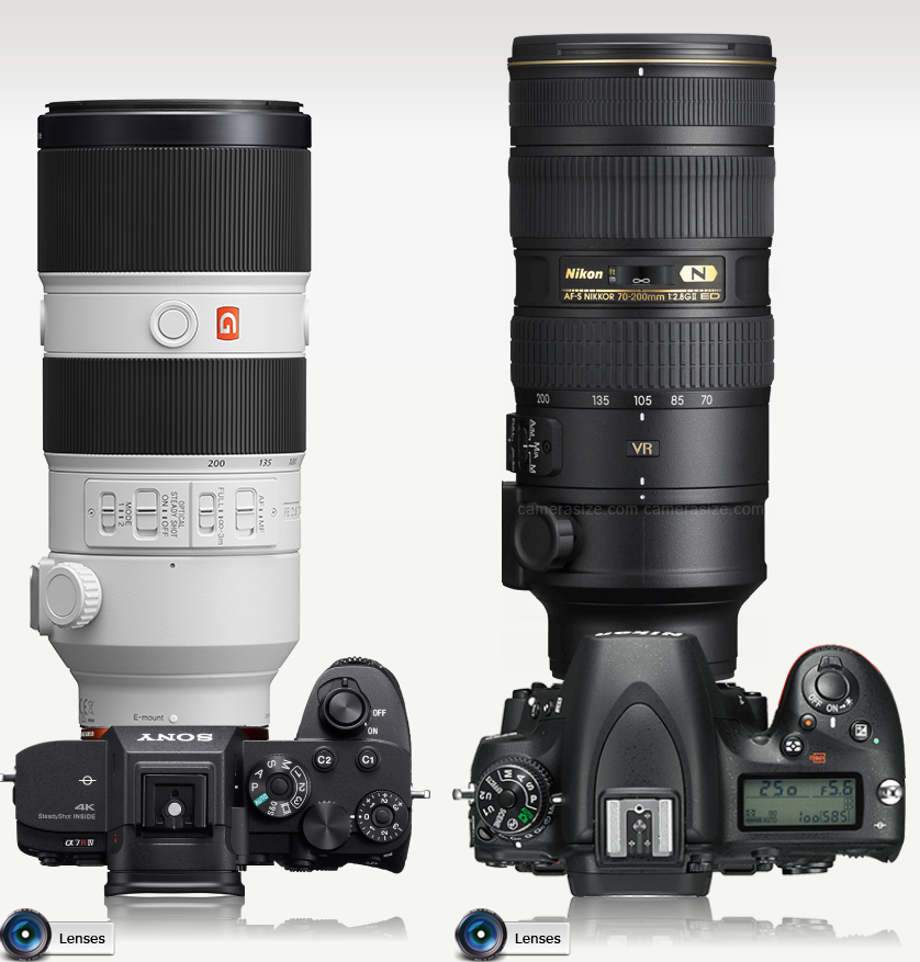 Does it make sense to go from a DSLR setup to Mirrorless?-70-200.png