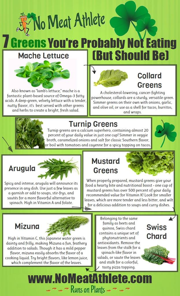 Vegetarian and Vegan Passion-7greens.jpg
