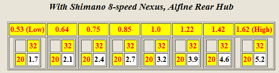 Gear Ratio's for Fatbikes-8.png