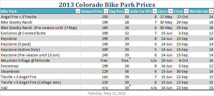 2014: Bike park pricing and opening dates-801223d1369191952-2013-bike-park-pricing-opening-dates-21-may.png