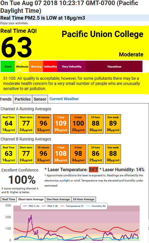 Air quality updates-8184ec87-db02-46b4-88ab-6d9676ce1061.png