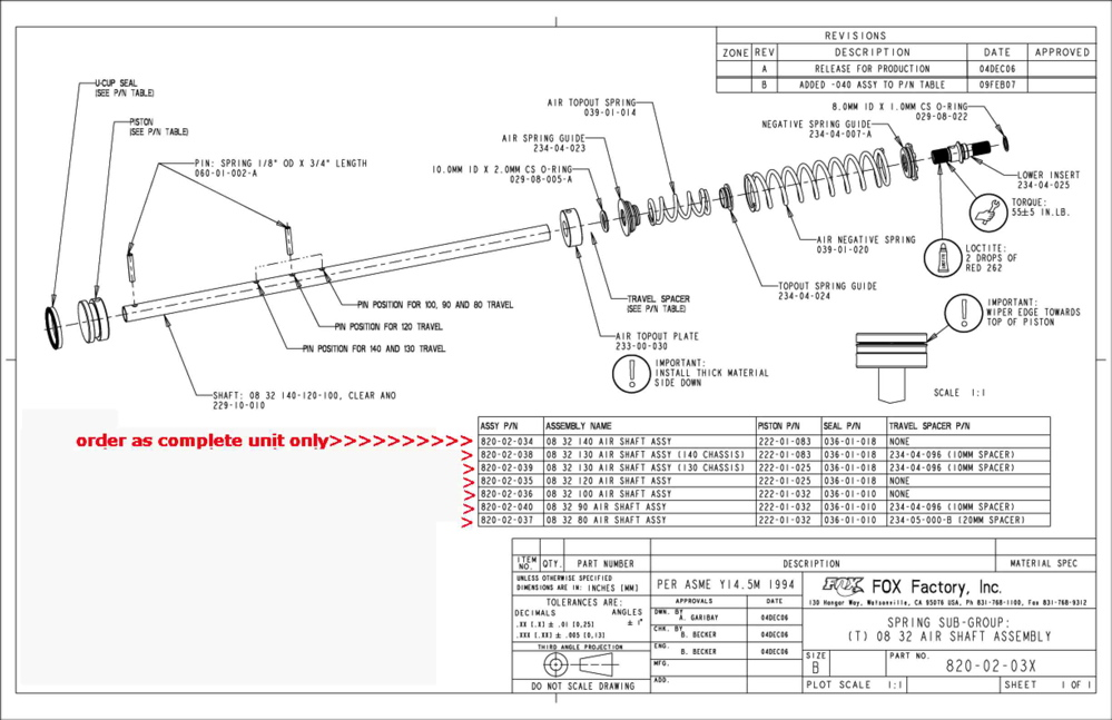 fox float ctd manual pdf