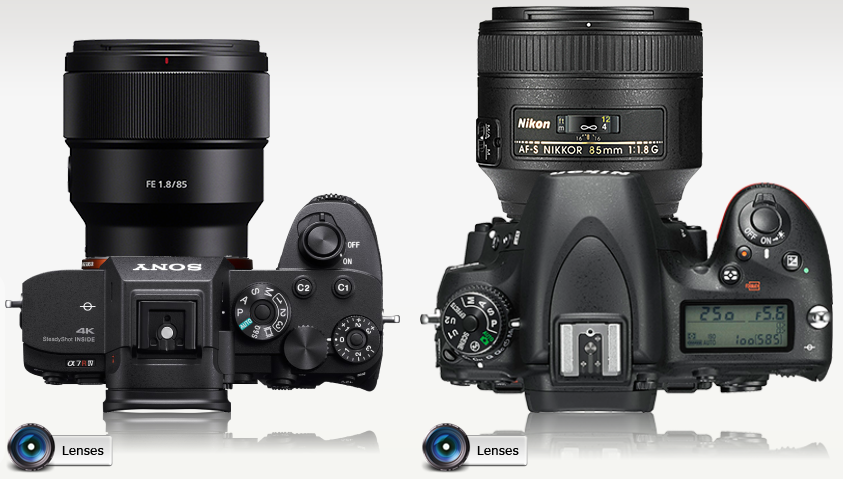 Does it make sense to go from a DSLR setup to Mirrorless?-85.png