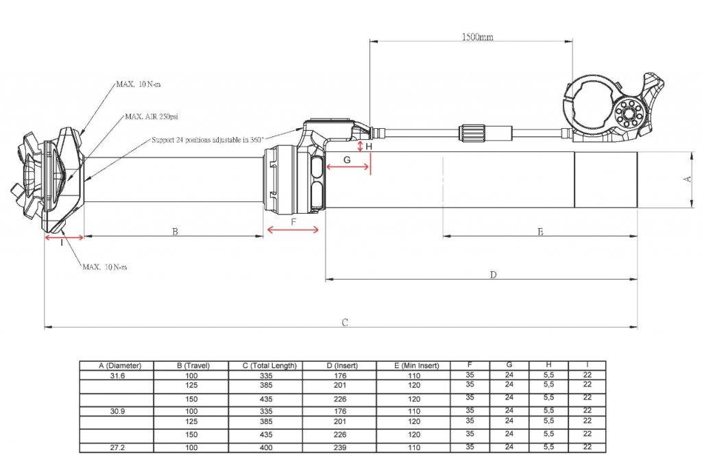 Dropper Length-862814d1362053352-ks-lev-sizing-776233d1362053680-ks-lev-125mm-am-i-first-have-misure_lev.jpg
