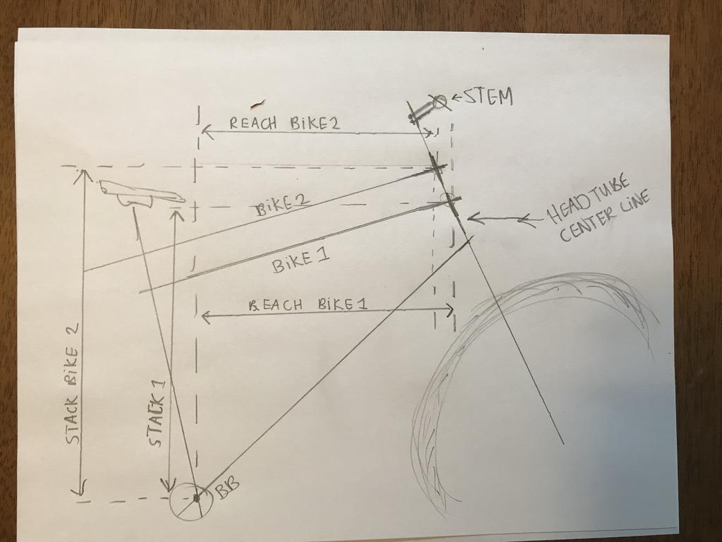 Stack and Reach Charts for pretty much all XL Bikes-8711fff4-0a6d-4abe-bb47-d425f6595e77.jpg