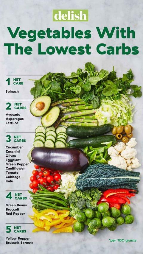 Vegetarian and Vegan Passion-87836827_134345678070616_4230410943948914688_n.jpg
