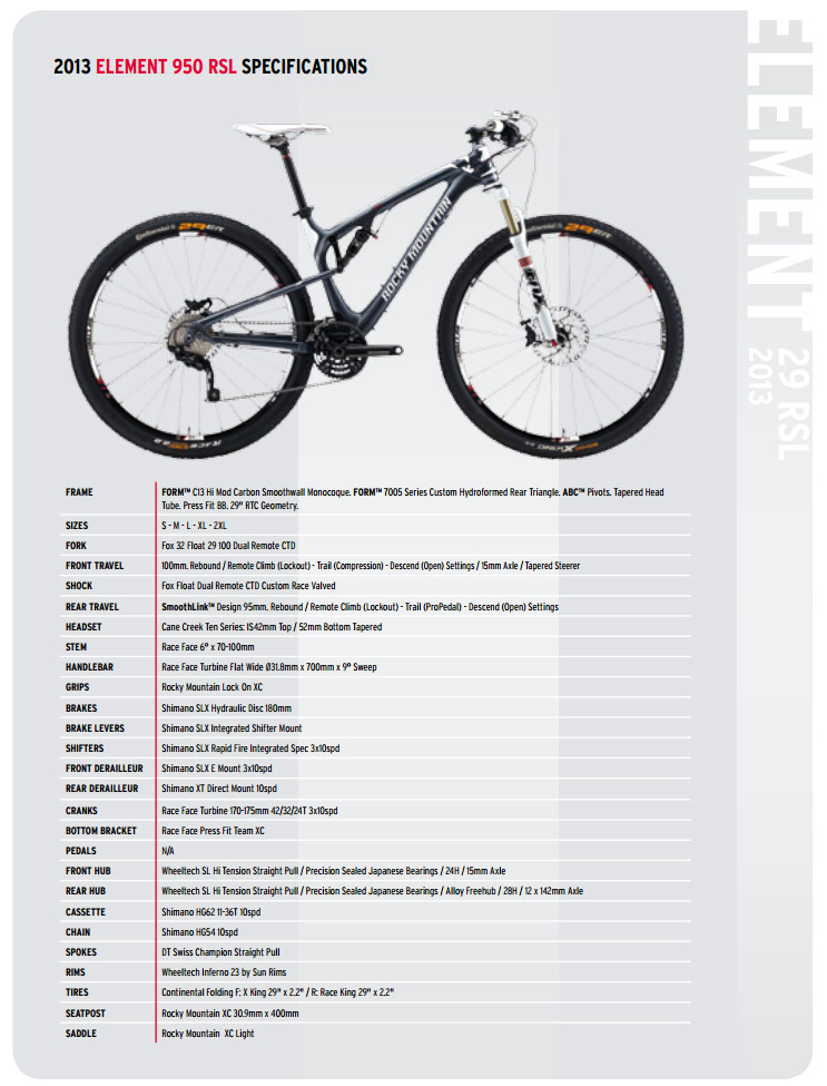 Rocky Mountain Element 950 RSL Specs