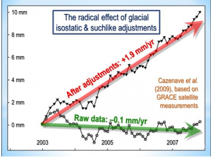 Climate change-willie-soon-radical-effect-rev-676x5041.jpg